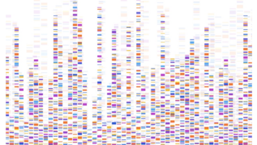GenomeWeb: Utility of Clinical WGS Across Diseases